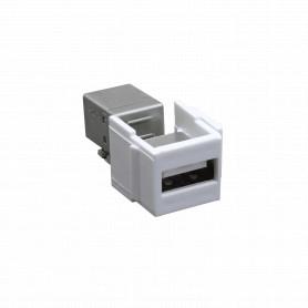 KUAB -Keystone A-B USB-USB...