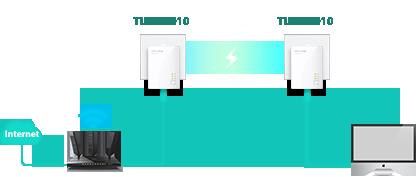 TL-2010KIT-TP-LINK-POWERLINE-COMPRATECNO