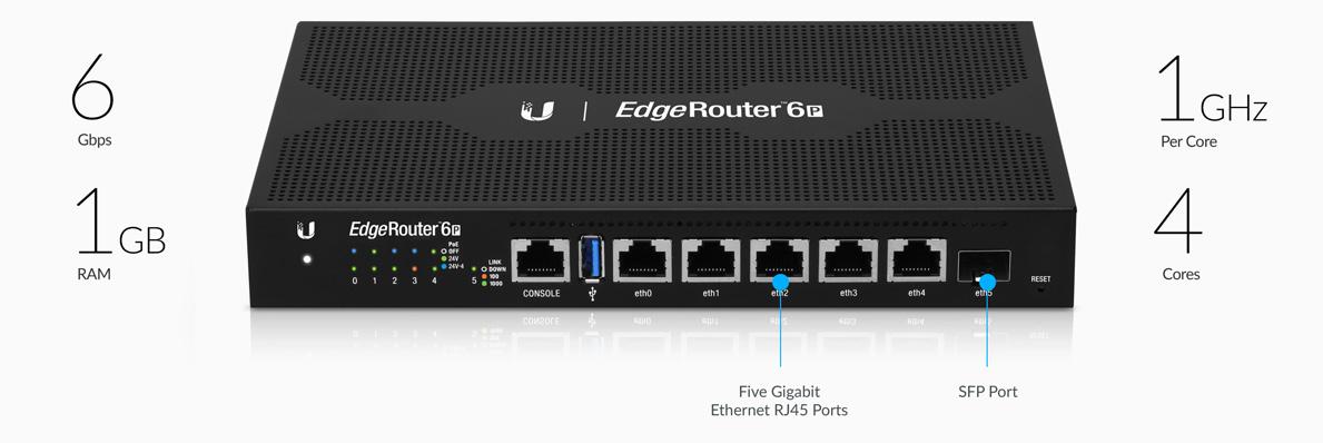 er-6p-router-ubiquiti-compratecno