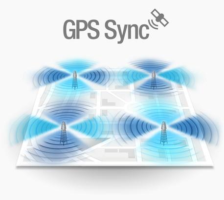 RP-5AC-GEN2-GPS-SYNC-COMPRATECNO