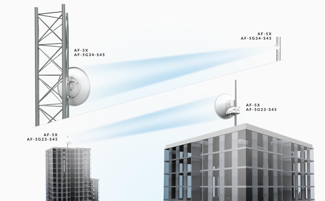 antena-direccional-AF-5G30-S45-ubiquiti-compratecno