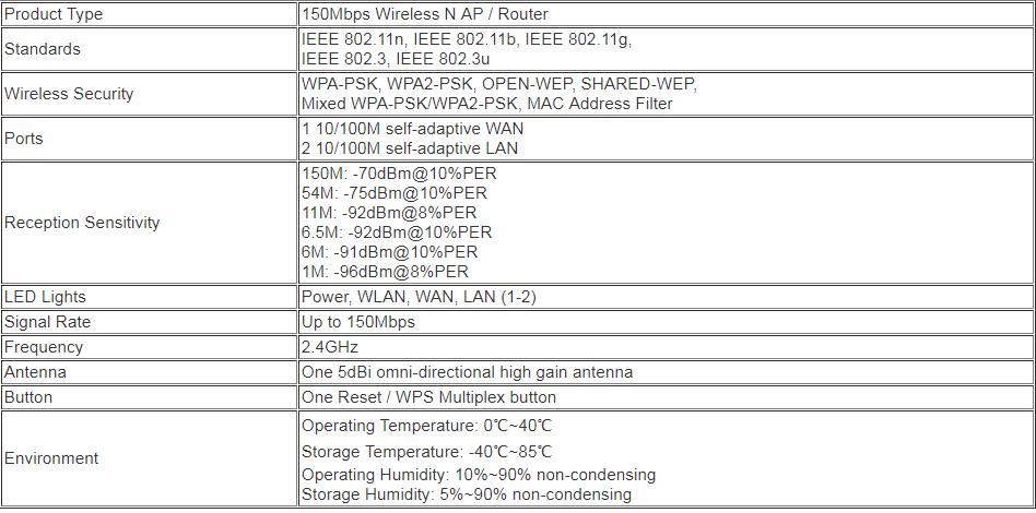 BL-WR1100A-LB-LINK-COMPRATECNO