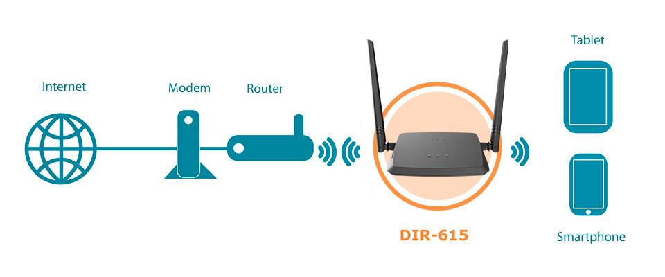 dir-615-router-dlink-compratecno