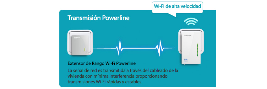 wpa4220-tp-link-wifi-powerline-compratecno